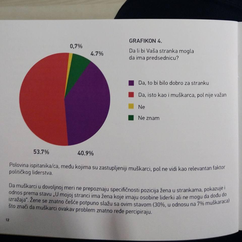 grafikon-kzn-azl