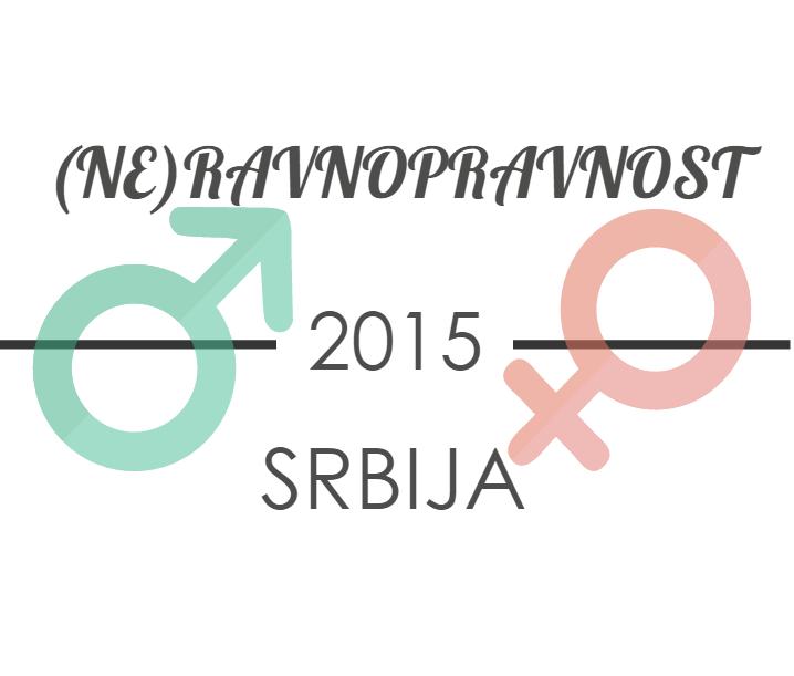 (NE)RAVNOPRAVNOST  u Srbiji